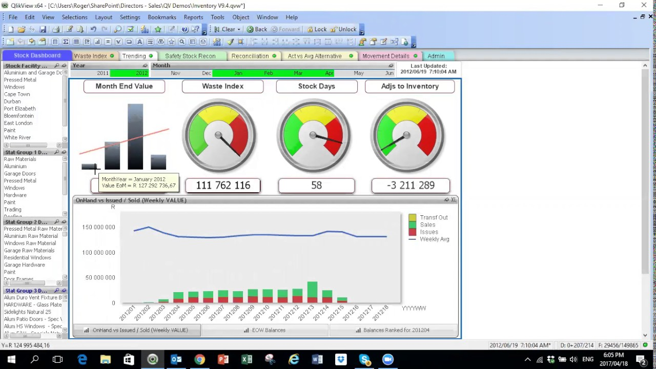 Inventory Optimisation Dashboard In Qlikview Youtube
