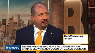 EY CEO on U.S.-China Trade Risks