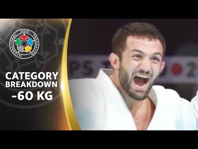 Category breakdown -60kg