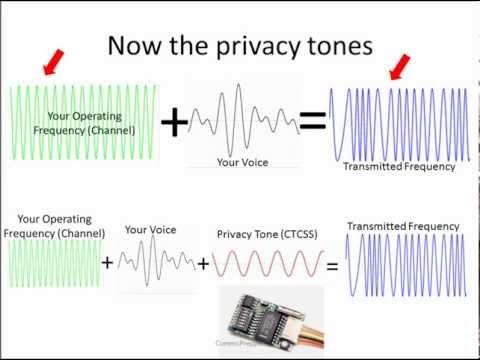 """How radio """"privacy tones"""" or CTCSS tones work."""