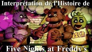 Mon Interpr tation de l Histoire de FNAF