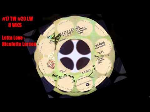 Top Cashbox Singles January 13, 1979 Top 40