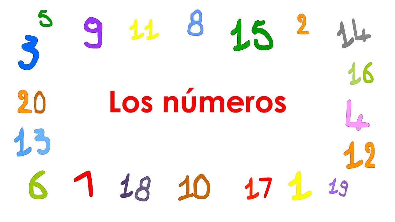 I'm Bilingual! Spanish Vocabulary For Kids LESSON 4