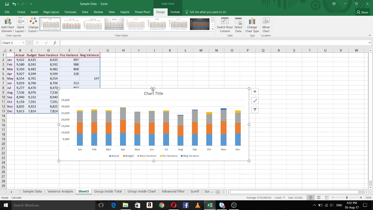 Excel Columnar Chart with Budget Vs Actual Variance Analysis