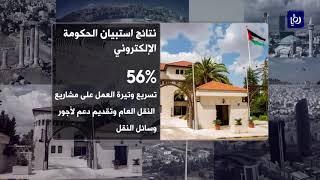 الحكومة تعلن نتائج استطلاعها الإلكتروني حول الخدمات المقدمة للأردنيين (25/10/2019)