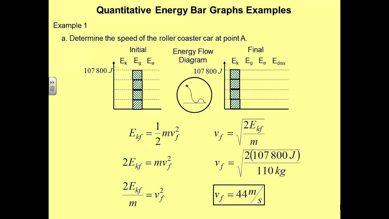 energy bar diagram examples msd 6al 2 wiring quantitative graphs example 1 youtube