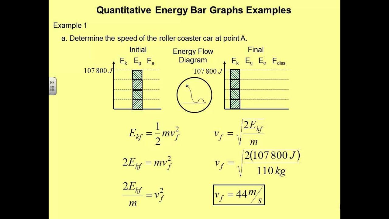 Quantitative energy bar graphs example also youtube rh