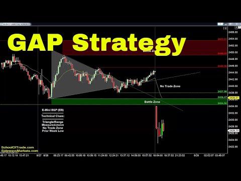 "5 Tricks to Trading ""GAPS"" | Crude Oil, Emini, Nasdaq, Gold & Euro"