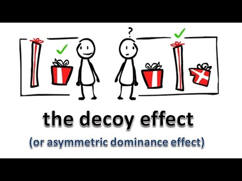 th decoy effect essay Dr jonathan pettibone explains the decoy effect as a way to cause someone to change their preference by adding a third option that would never be selected.