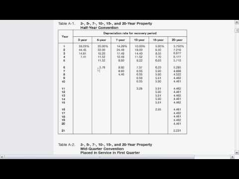 how to use macrs tables youtube