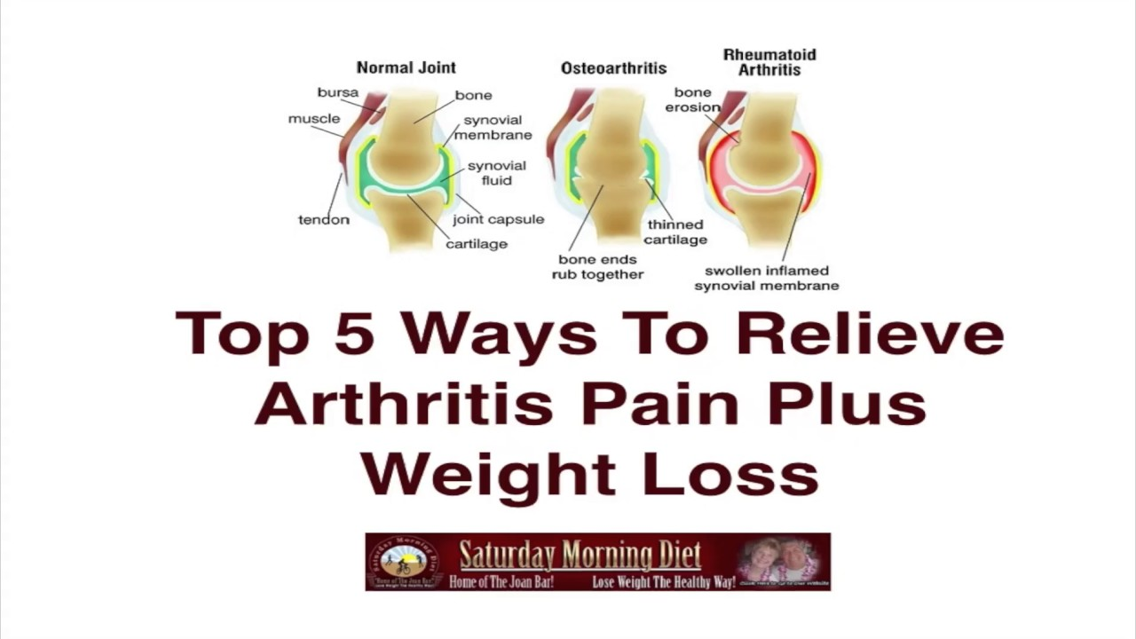 pounds weight loss and knee osteoarthritis