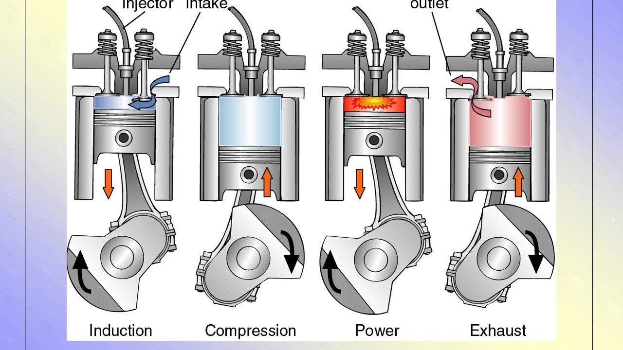 diesel engine principles