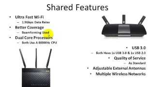 linksys ea6900 vs asus rt ac68u