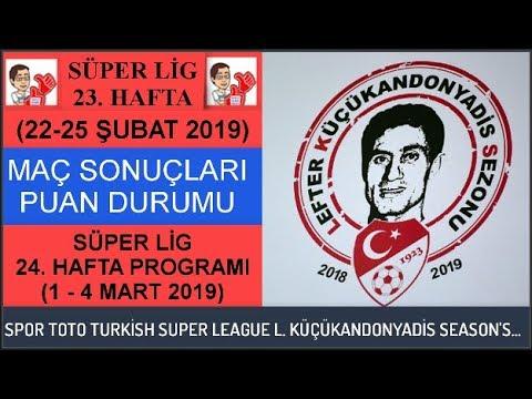 SÜPER LİG 23. HAFTA MAÇ SONUÇLARI–PUAN DURUMU, 24. HAFTA MAÇ PROGRAMI, Turkish Super League: Week 23