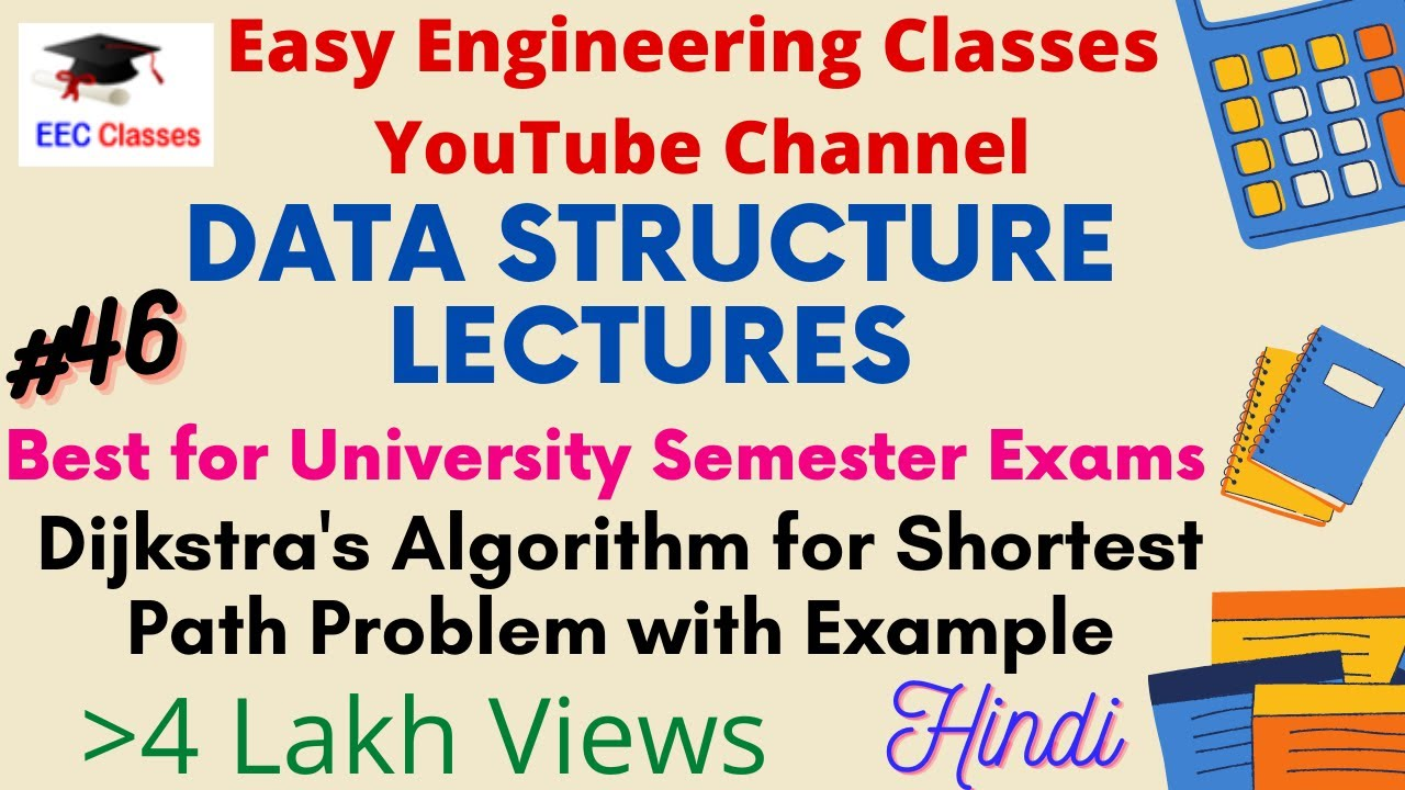 Dijkstra's Algorithm for Shortest Path Problem with Example in Hind/English