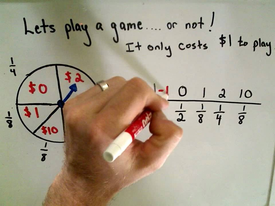 Expected Value with formulas videos – Expected Value Worksheet