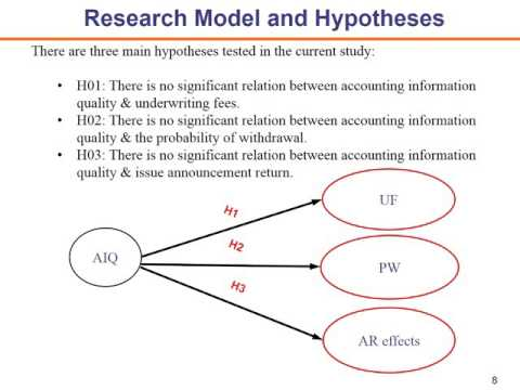 The Impact of Improving Quality of Accounting Information on Expected Flotation Costs