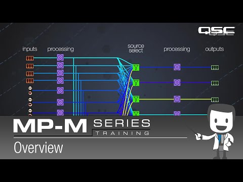 MP-M Series 1 - Overview