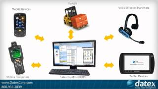 Inventory Management Software Solutions