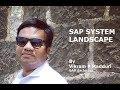 SAP SYSTEM LANDSCAPE Real time Environment