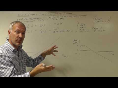 Marshall Lerner Conditions and J Curve