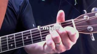 TOM DOOLEY - Guitar Lesson