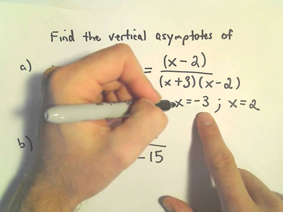 Calculus - Asymptotes (solutions, examples, videos)