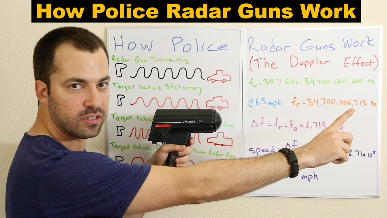 How Police Radar Guns Work Youtube