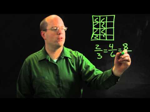 Teacher Lessons On 5th Grade Equivalent Fractions Elementary School Math