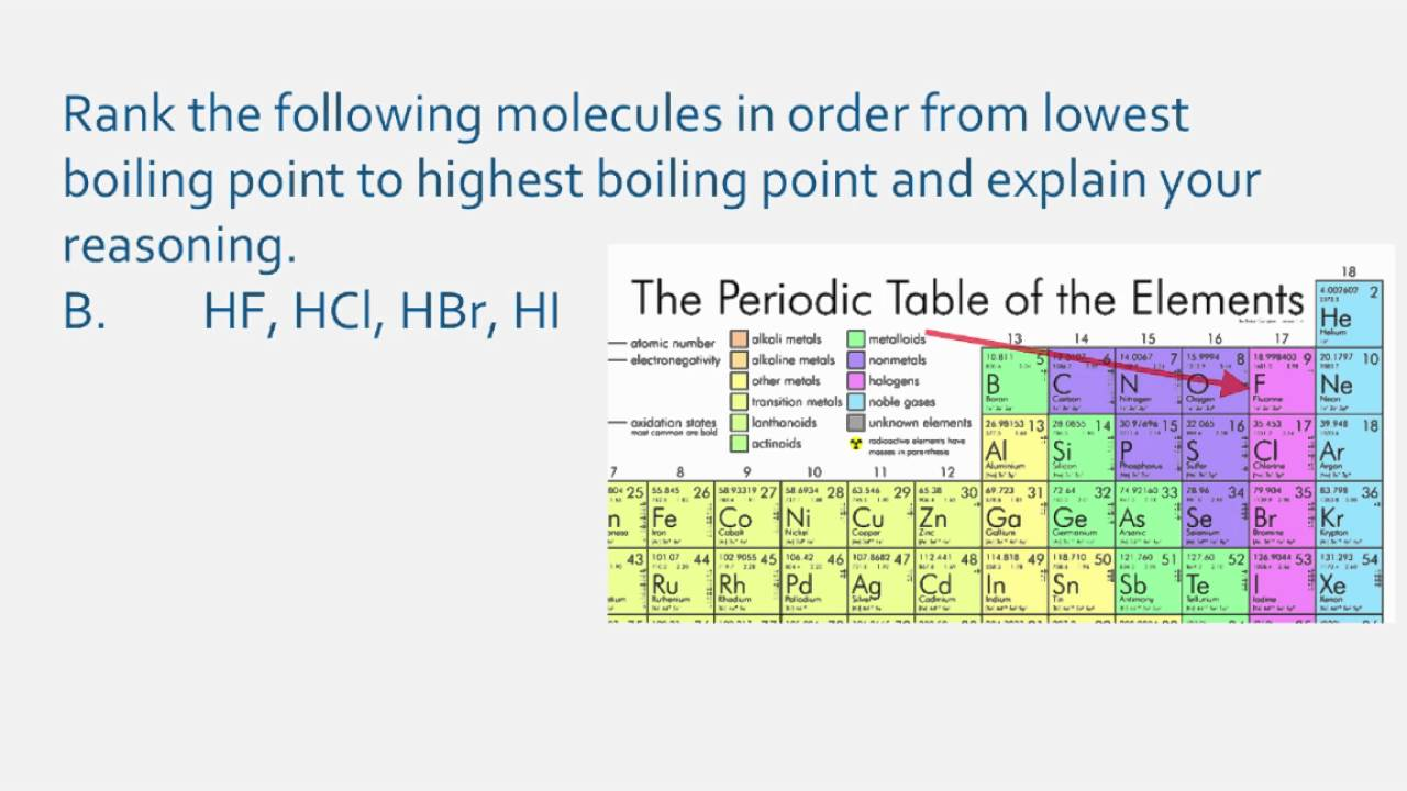 Rank The Following Compounds According To Their Boiling Point Pentane intermolecular ...