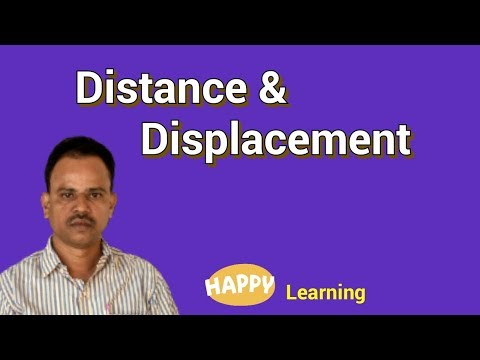 Distance, Displacement /HAPPY Learning