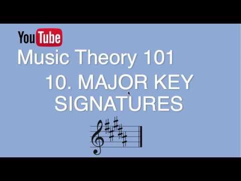 10. Major Keys, Key Signatures, Circle of 5ths (Music Theory 101)