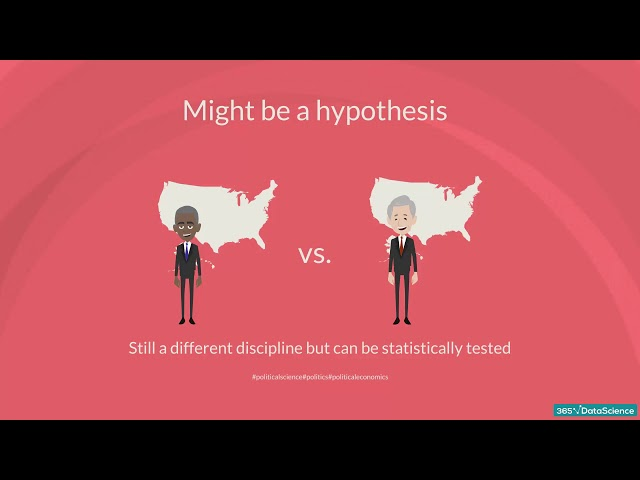 Null Hypothesis vs Alternative Hypothesis