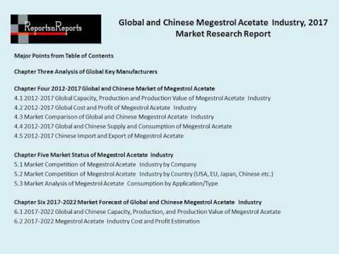 Megestrol Acetate Industry Global & Chinese (Production, Value, Supply or Demand) 2022 Forecasts