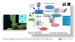 Horacio Saggion: Mining and Enriching Scientific Text Collections