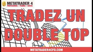 Forex : Méthode FACILE des Double Top