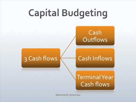capital budgeting decison 2018-6-8 the need for a decision arises in business because a manager is faced with a problem and alternative courses of action  and capital expenditures and revenues.