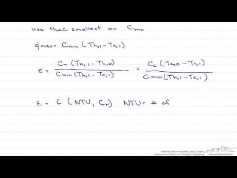 NTU Effectiveness Method