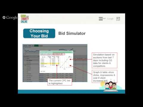 Getting started with AdWords: Managing Your Bids