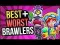 NEW Best & Worst Brawlers! Turret Meta! Brawler Ranking List March!