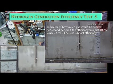 Advanced Electrolysis of Water - Hydrogen Production - Test 5