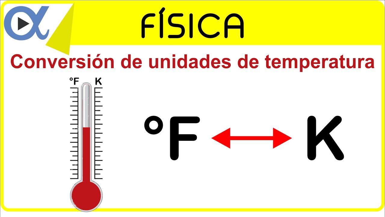 Conversion De Unidades De Temperatura Grados Fahrenheit F A
