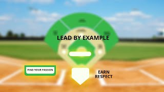 Dr. Howard Fero: Major League Leadership Part 1: Leading Yourself