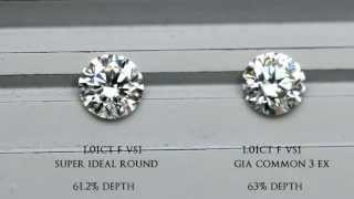 Repeat youtube video JannPaul Education: Importance of Cut over Carat