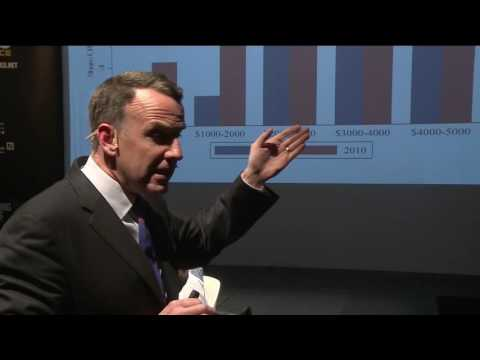 Urban Age Shaping Cities: Ed Glaeser - Infrastructure and growth
