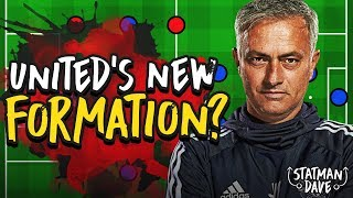 What Formation Will Jose Mourinho Play At Man Utd This Season? | Starting XI, Formation & Tactics