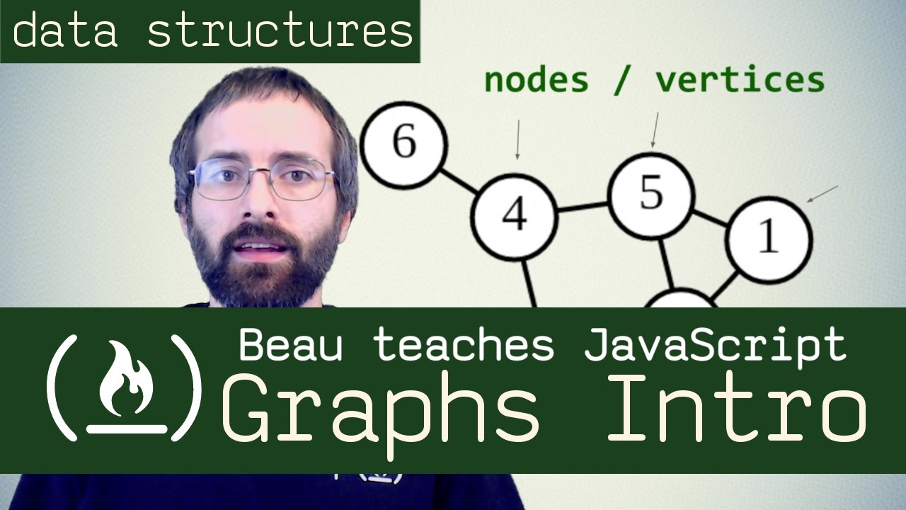 Graph Data Structure Intro (inc  adjacency list, adjacency matrix,  incidence matrix)