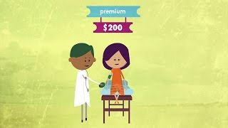 Understanding Your Health Insurance Costs | Consumer Reports thumbnail