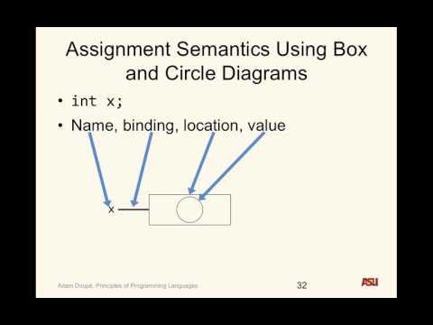 "CSE 340 9-23-15 Lecture: ""Semantics Pt. 3"""