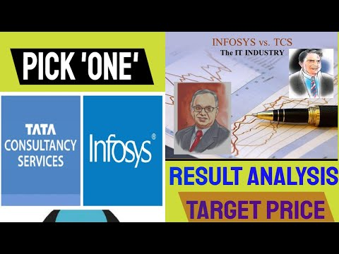 tcs-share|infosys-share|-tcs-result-analysis|infosys-result-analaysis|tcs-target-price